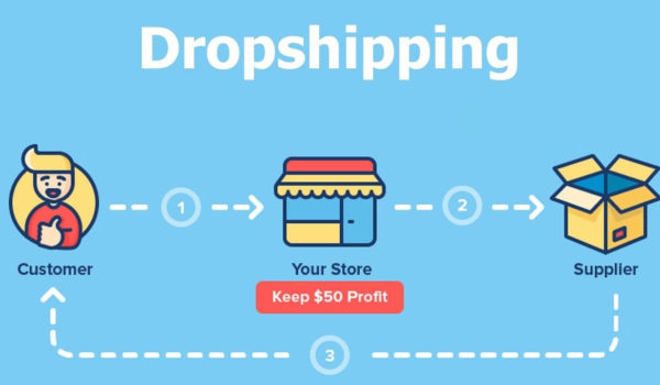 Dropshipping Business: Everything You Didn't know